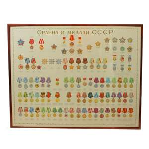 "Large poster ""Orders and medals of the USSR"""